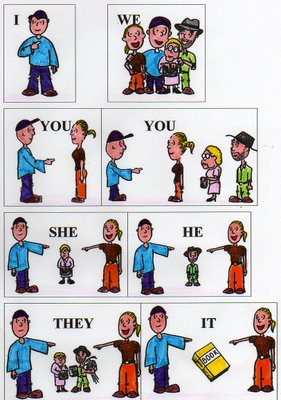 Guide4BankExams_Pronouns-1
